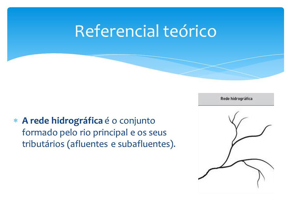 Referencial teórico  A rede hidrográfica é o conjunto formado pelo rio principal e os seus tributários (afluentes e subafluentes).