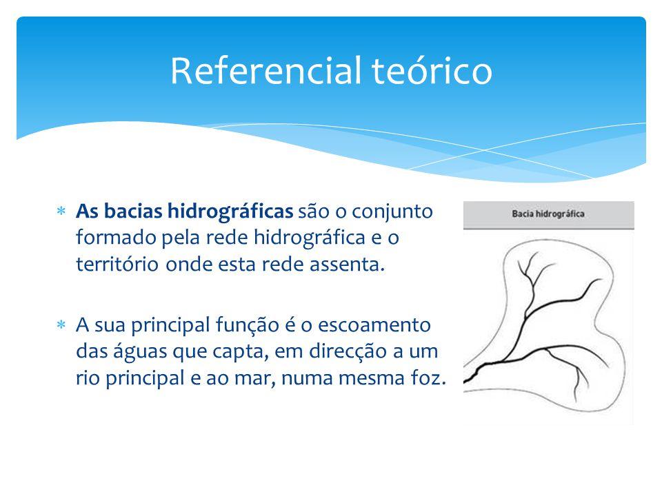 Referencial teórico  As bacias hidrográficas são o conjunto formado pela rede hidrográfica e o território onde esta rede assenta.  A sua principal f