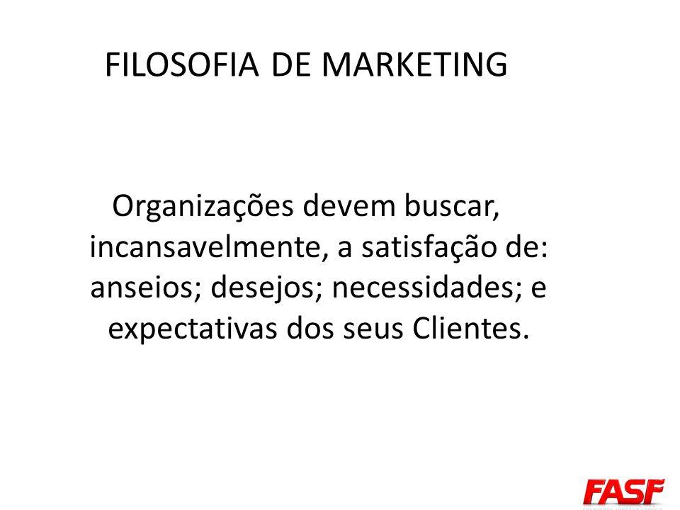 Organizações devem buscar, incansavelmente, a satisfação de: anseios; desejos; necessidades; e expectativas dos seus Clientes. FILOSOFIA DE MARKETING