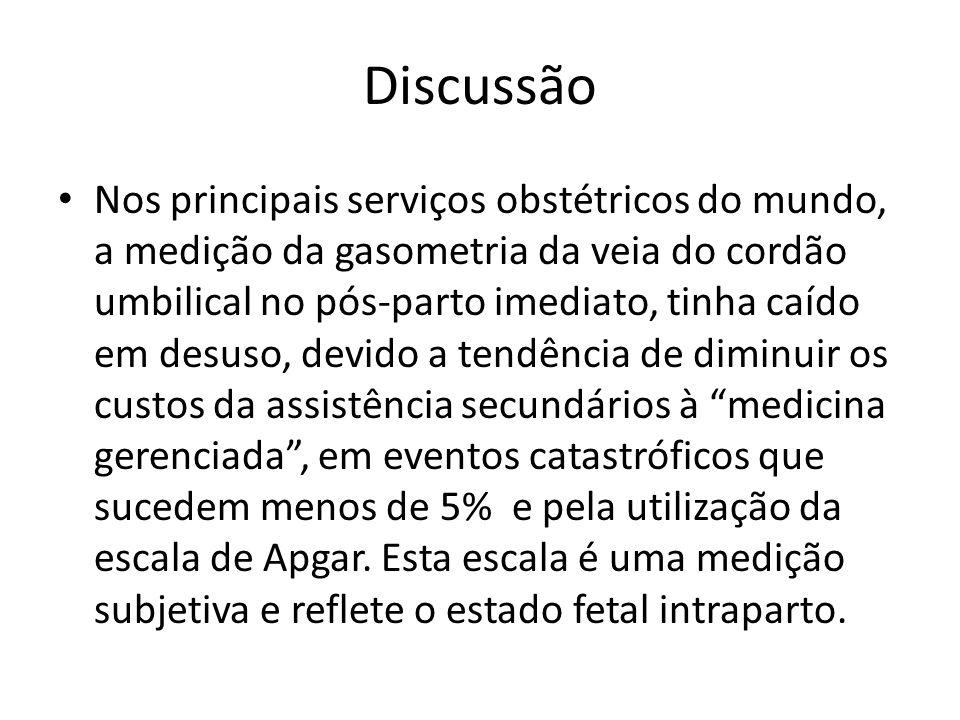 Discussão Nos principais serviços obstétricos do mundo, a medição da gasometria da veia do cordão umbilical no pós-parto imediato, tinha caído em desu