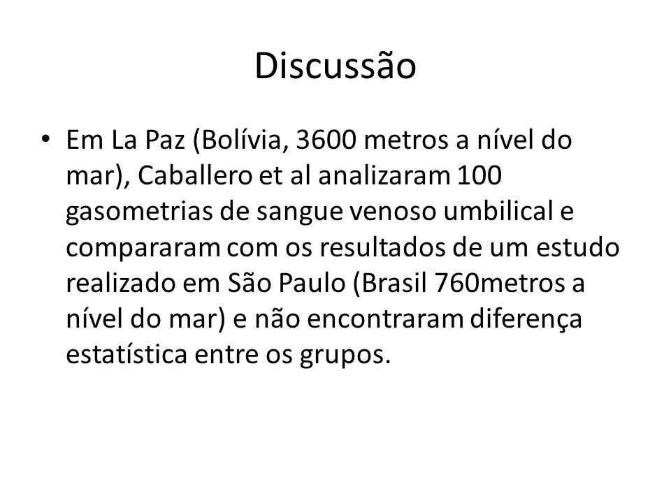 Discussão Em La Paz (Bolívia, 3600 metros a nível do mar), Caballero et al analizaram 100 gasometrias de sangue venoso umbilical e compararam com os r