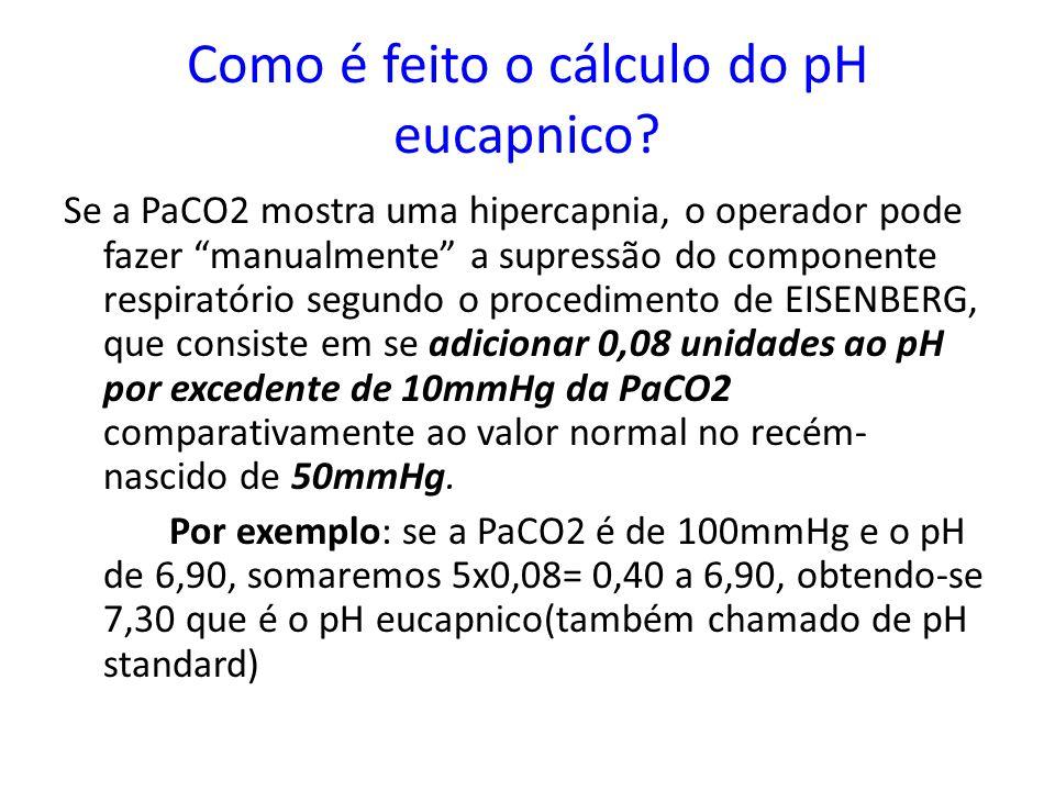 """Como é feito o cálculo do pH eucapnico? Se a PaCO2 mostra uma hipercapnia, o operador pode fazer """"manualmente"""" a supressão do componente respiratório"""