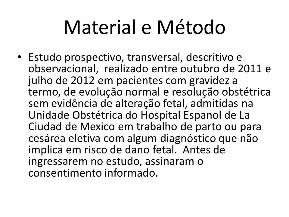Material e Método Estudo prospectivo, transversal, descritivo e observacional, realizado entre outubro de 2011 e julho de 2012 em pacientes com gravid