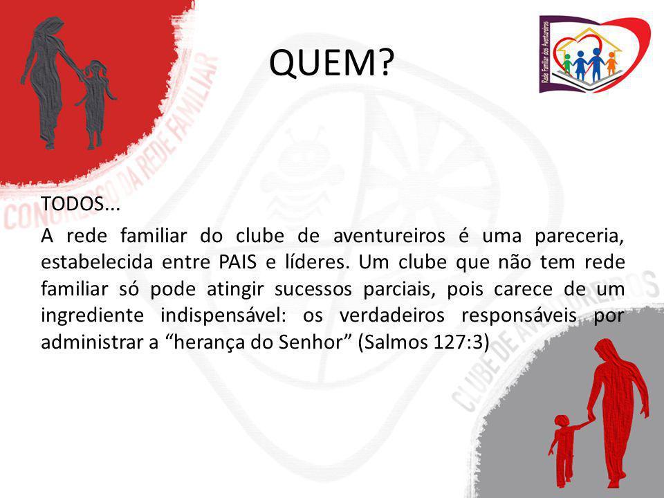 O Clube de aventureiros existe com o propósito de apoiar os pais, responsáveis na tarefa de educar as crianças para Jesus.