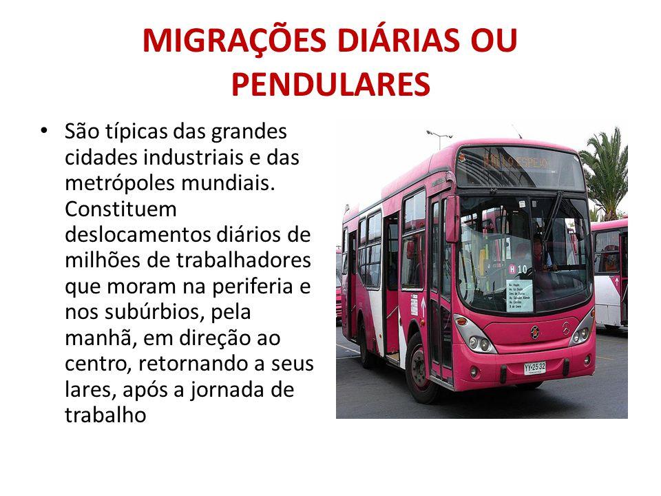 MIGRAÇÕES DIÁRIAS OU PENDULARES São típicas das grandes cidades industriais e das metrópoles mundiais. Constituem deslocamentos diários de milhões de