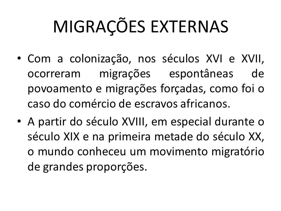 MIGRAÇÕES EXTERNAS Com a colonização, nos séculos XVI e XVII, ocorreram migrações espontâneas de povoamento e migrações forçadas, como foi o caso do c
