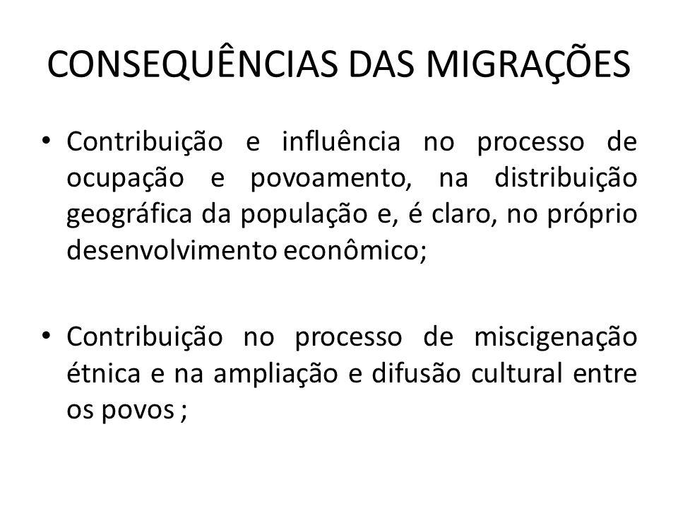 CONSEQUÊNCIAS DAS MIGRAÇÕES Contribuição e influência no processo de ocupação e povoamento, na distribuição geográfica da população e, é claro, no pró