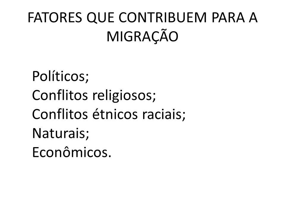 FATORES QUE CONTRIBUEM PARA A MIGRAÇÃO Políticos; Conflitos religiosos; Conflitos étnicos raciais; Naturais; Econômicos.