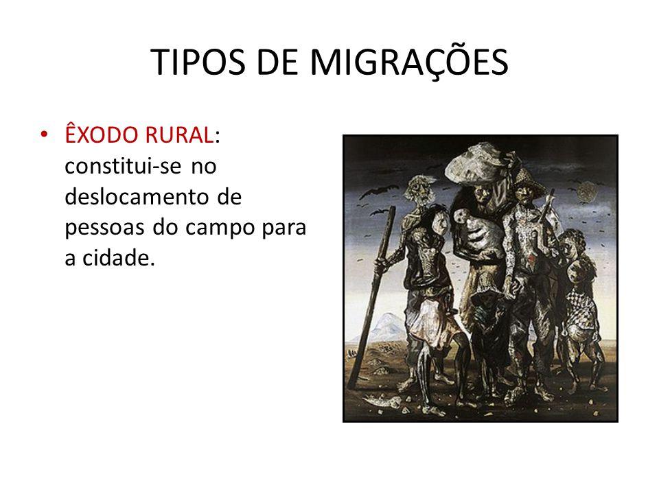 TIPOS DE MIGRAÇÕES ÊXODO RURAL: constitui-se no deslocamento de pessoas do campo para a cidade.