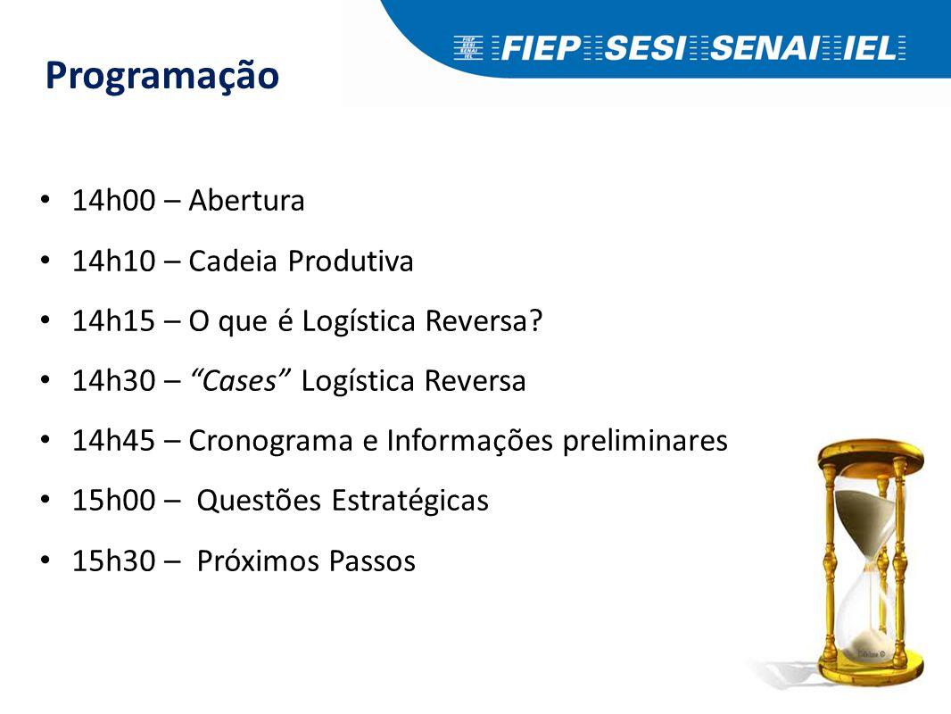 """Programação 14h00 – Abertura 14h10 – Cadeia Produtiva 14h15 – O que é Logística Reversa? 14h30 – """"Cases"""" Logística Reversa 14h45 – Cronograma e Inform"""