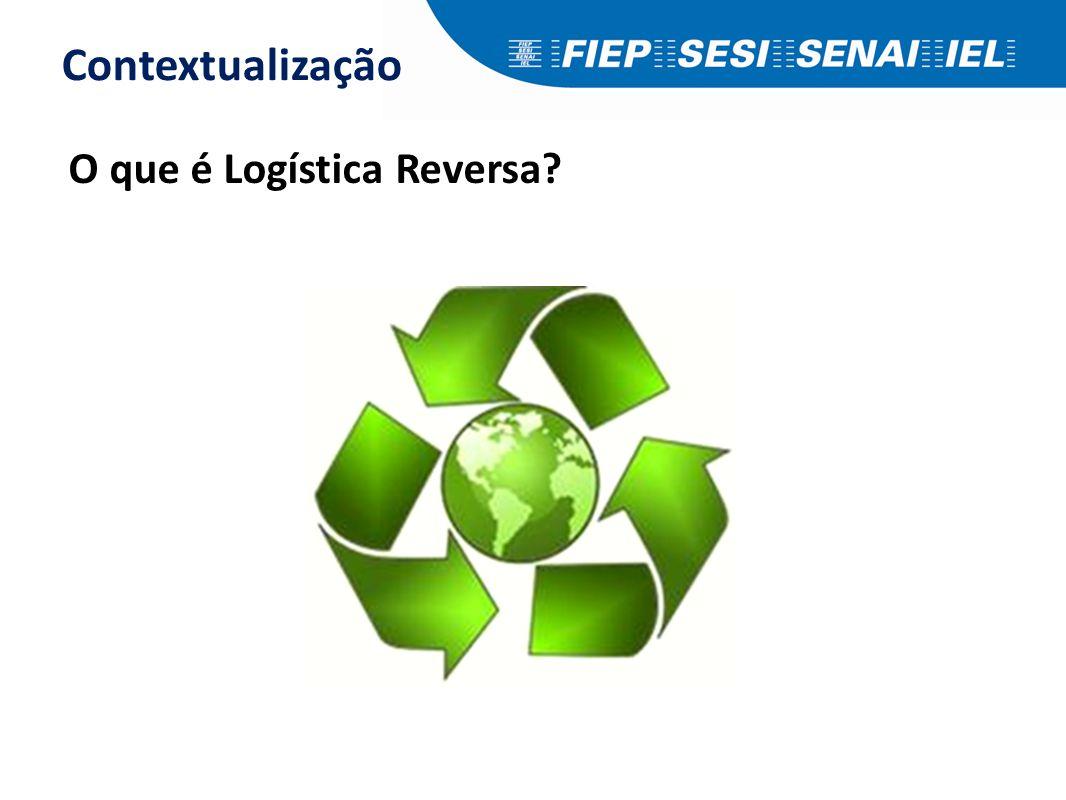 O que é Logística Reversa? Contextualização