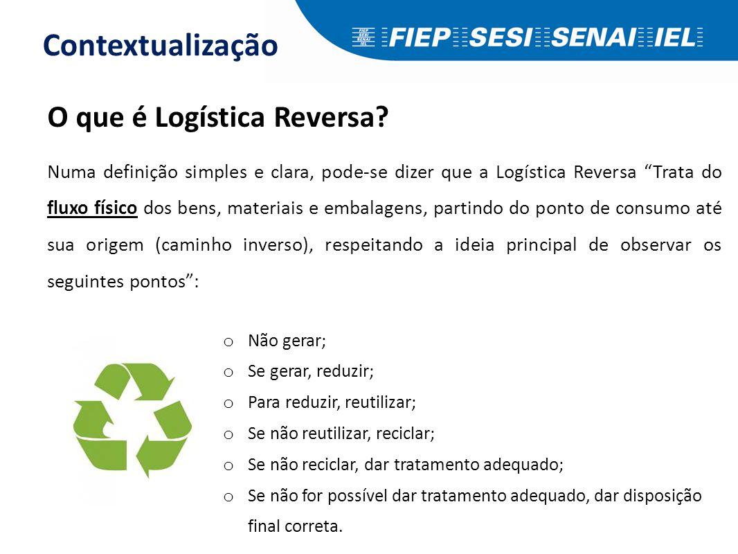 """O que é Logística Reversa? Contextualização Numa definição simples e clara, pode-se dizer que a Logística Reversa """"Trata do fluxo físico dos bens, mat"""