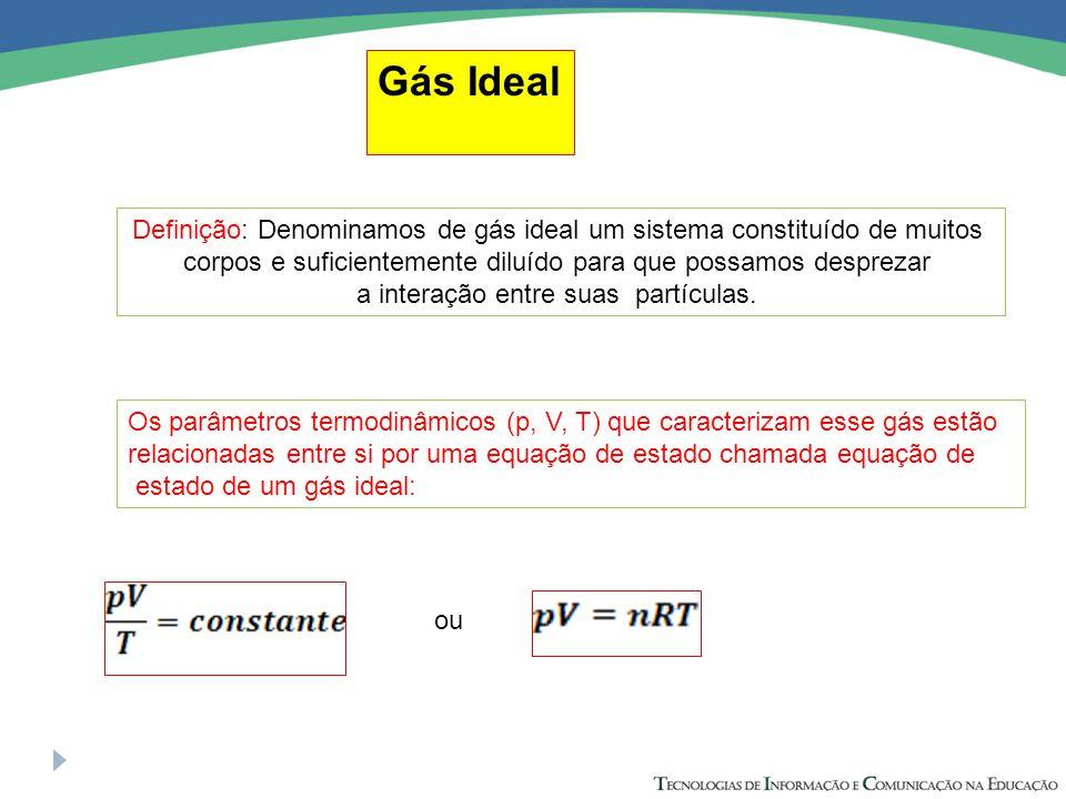 Gás Ideal Definição: Denominamos de gás ideal um sistema constituído de muitos corpos e suficientemente diluído para que possamos desprezar a interação entre suas partículas.