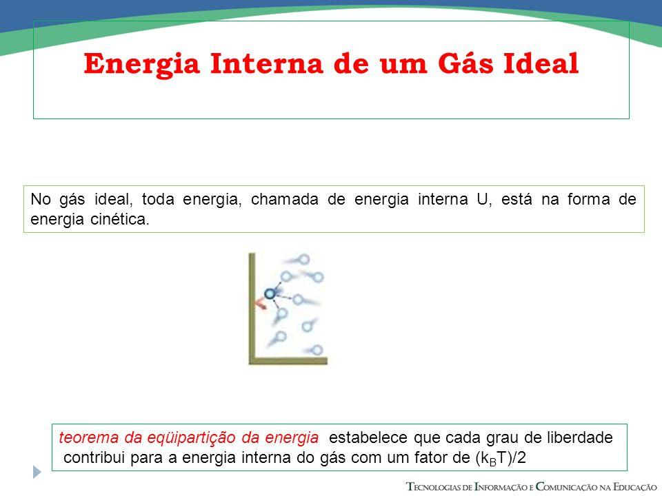 Energia Interna de um Gás Ideal No gás ideal, toda energia, chamada de energia interna U, está na forma de energia cinética.