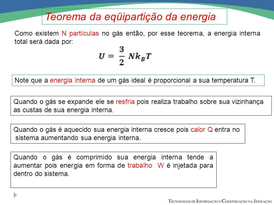 Teorema da eqüipartição da energia Como existem N partículas no gás então, por esse teorema, a energia interna total será dada por: Note que a energia interna de um gás ideal é proporcional a sua temperatura T.