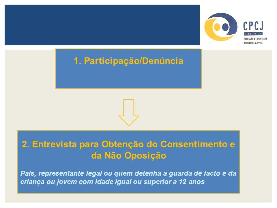 1.Participação/Denúncia Presencial, escrita, telefónica 2. Entrevista para Obtenção do Consentimento e da Não Oposição Pais, representante legal ou qu