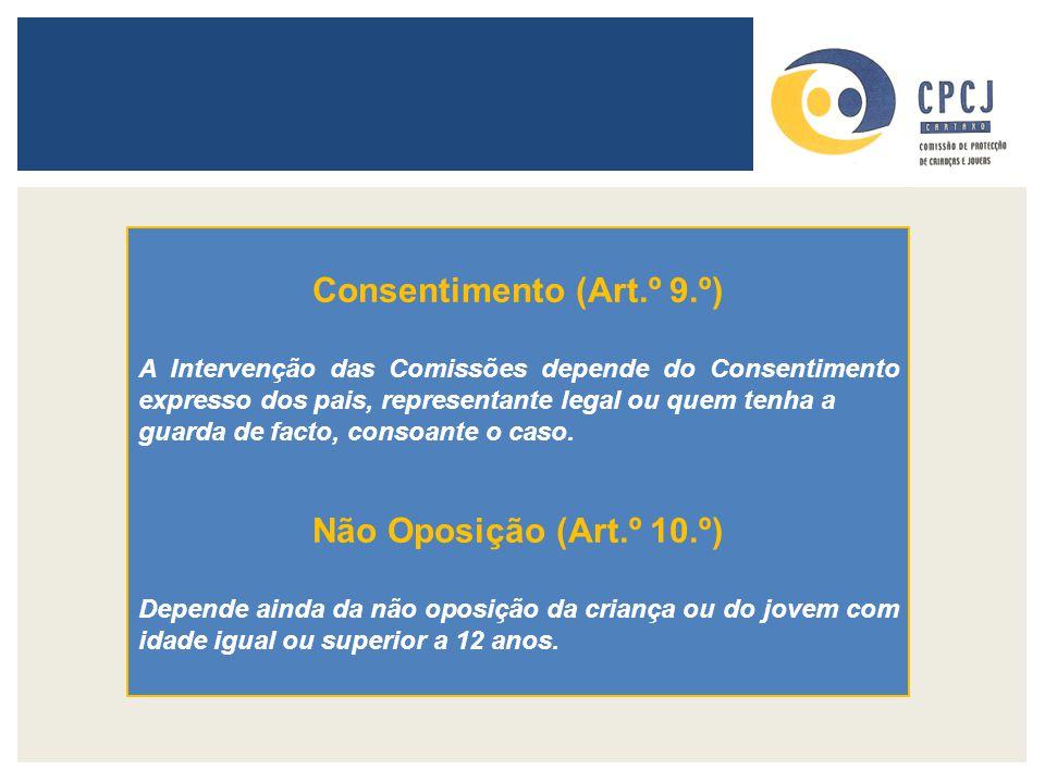 Consentimento (Art.º 9.º) A Intervenção das Comissões depende do Consentimento expresso dos pais, representante legal ou quem tenha a guarda de facto,