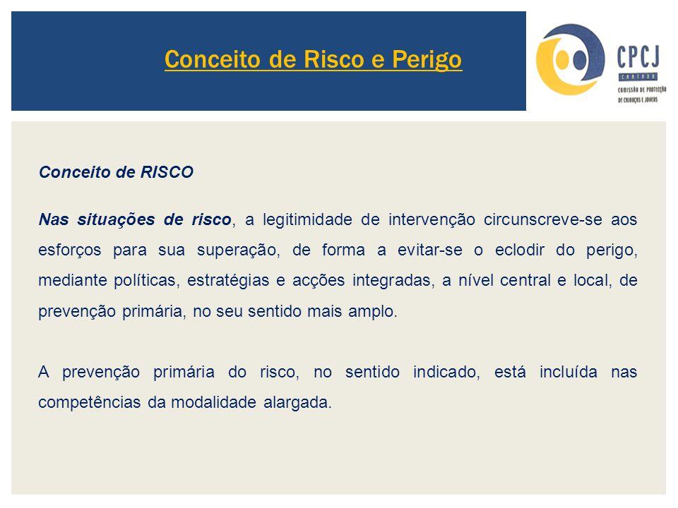 Conceito de Risco e Perigo Conceito de RISCO Nas situações de risco, a legitimidade de intervenção circunscreve-se aos esforços para sua superação, de