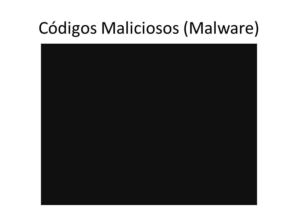 Códigos Maliciosos (Malware)