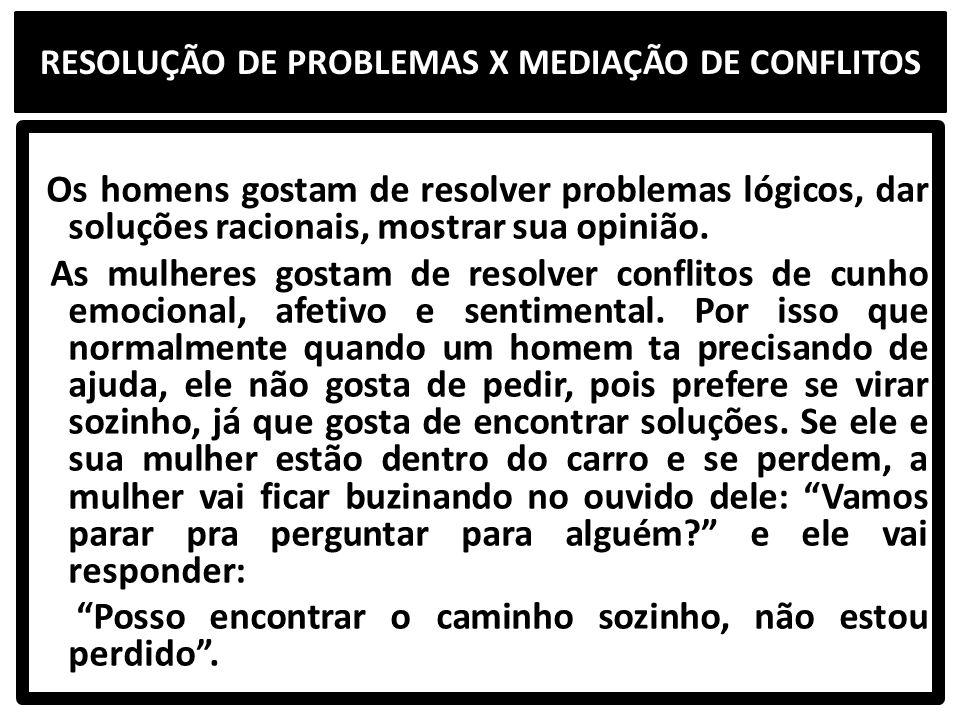 RESOLUÇÃO DE PROBLEMAS X MEDIAÇÃO DE CONFLITOS Os homens gostam de resolver problemas lógicos, dar soluções racionais, mostrar sua opinião.