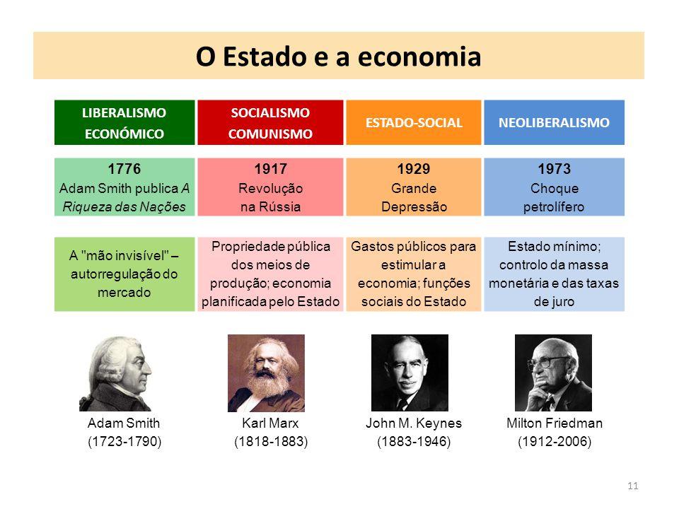 O Estado e a economia 11 LIBERALISMO ECONÓMICO SOCIALISMO COMUNISMO ESTADO-SOCIALNEOLIBERALISMO 1776 Adam Smith publica A Riqueza das Nações 1917 Revo
