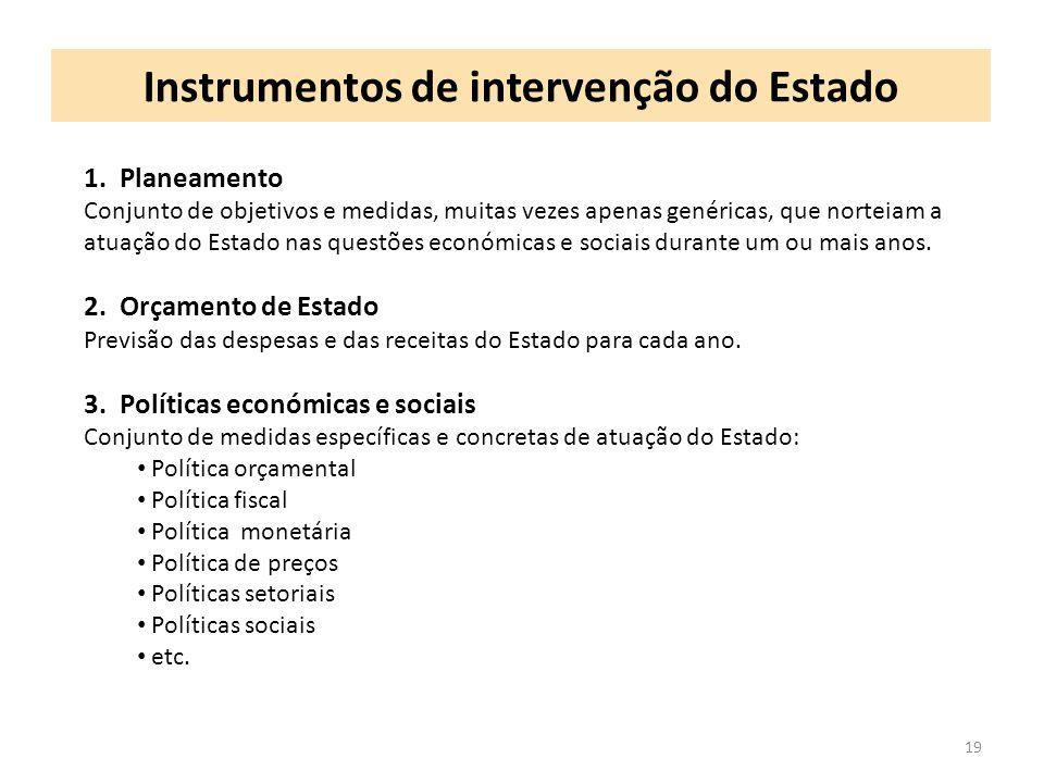 Instrumentos de intervenção do Estado 19 1.