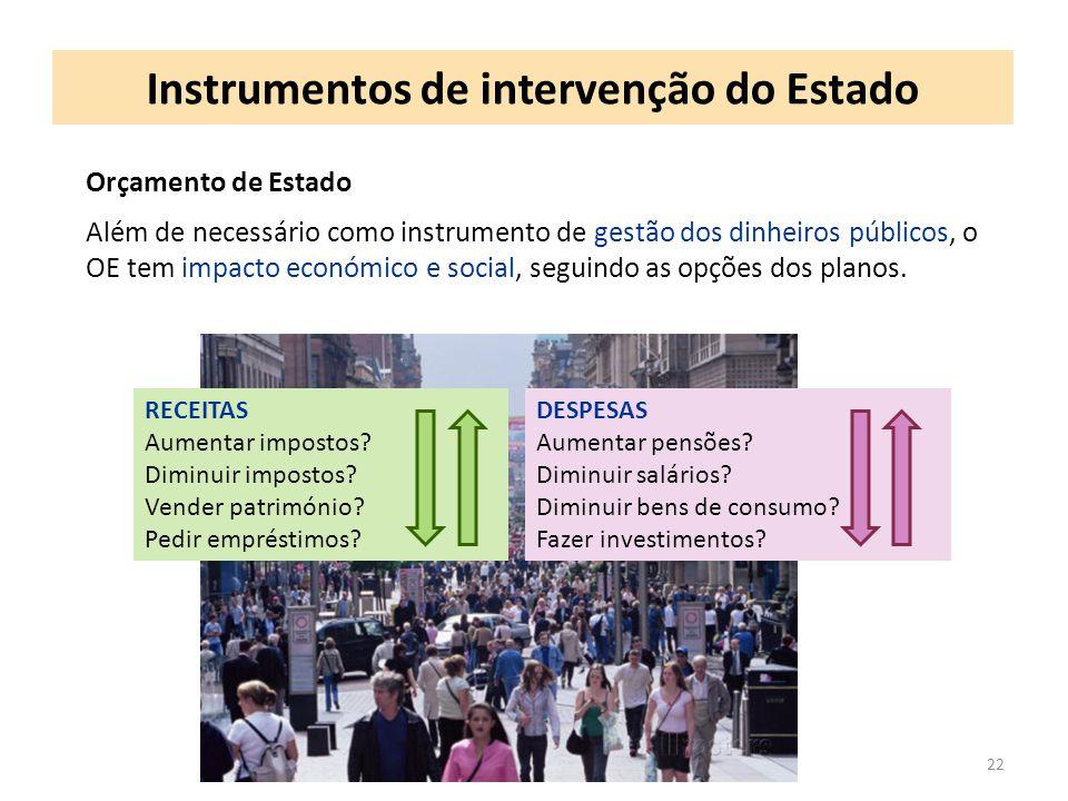 Instrumentos de intervenção do Estado 22 Orçamento de Estado Além de necessário como instrumento de gestão dos dinheiros públicos, o OE tem impacto ec