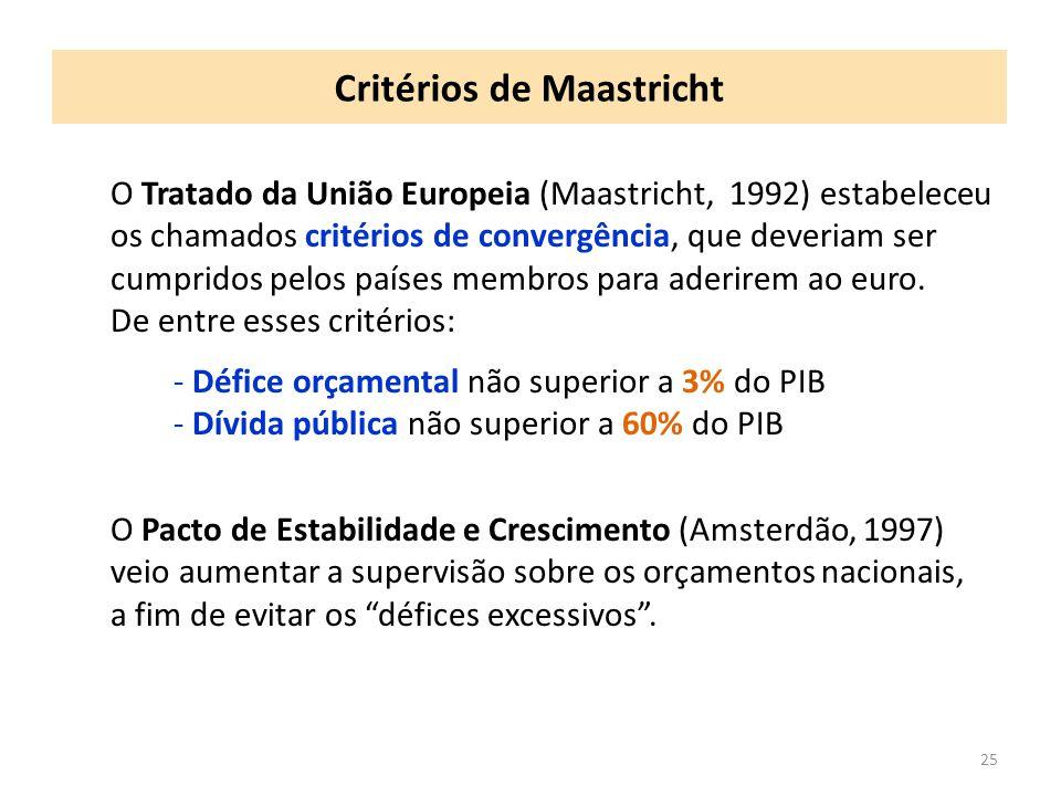 Critérios de Maastricht 25 O Tratado da União Europeia (Maastricht, 1992) estabeleceu os chamados critérios de convergência, que deveriam ser cumpridos pelos países membros para aderirem ao euro.
