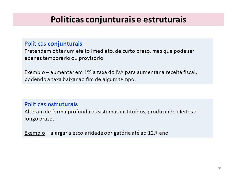 Políticas conjunturais e estruturais Políticas conjunturais Pretendem obter um efeito imediato, de curto prazo, mas que pode ser apenas temporário ou provisório.