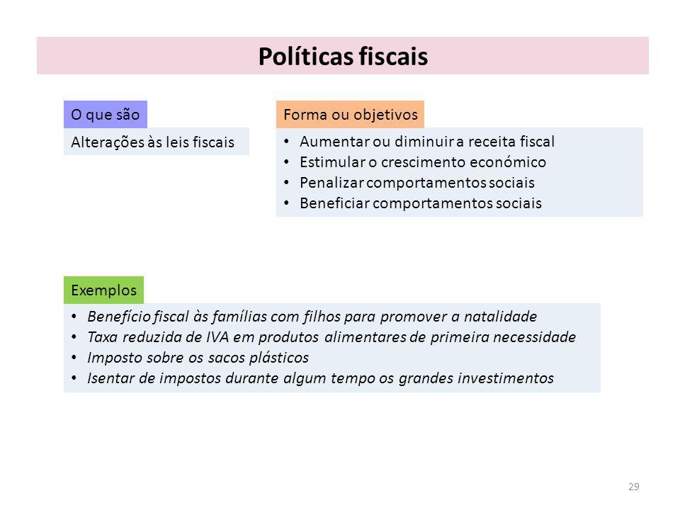 Políticas fiscais Alterações às leis fiscais 29 Aumentar ou diminuir a receita fiscal Estimular o crescimento económico Penalizar comportamentos socia
