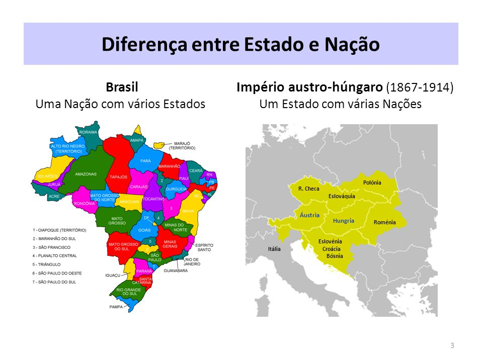 Diferença entre Estado e Nação 3 Brasil Império austro-húngaro (1867-1914) Uma Nação com vários Estados Um Estado com várias Nações Áustria Hungria Po