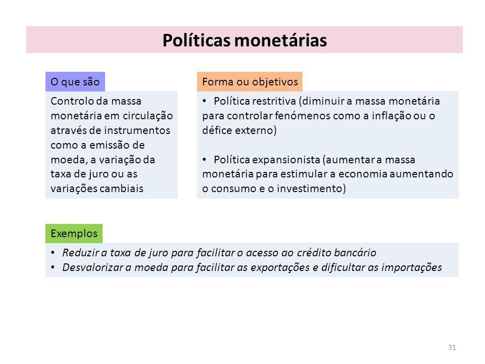 Políticas monetárias Controlo da massa monetária em circulação através de instrumentos como a emissão de moeda, a variação da taxa de juro ou as varia