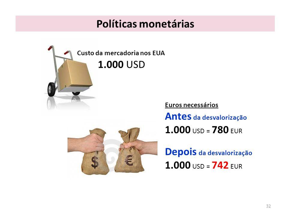 Políticas monetárias 32 Euros necessários Antes da desvalorização 1.000 USD = 780 EUR Depois da desvalorização 1.000 USD = 742 EUR Custo da mercadoria nos EUA 1.000 USD
