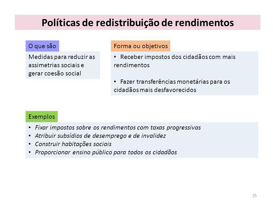 Políticas de redistribuição de rendimentos Medidas para reduzir as assimetrias sociais e gerar coesão social 35 Receber impostos dos cidadãos com mais