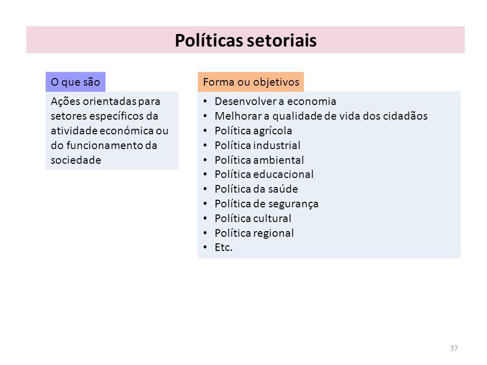 Políticas setoriais Ações orientadas para setores específicos da atividade económica ou do funcionamento da sociedade 37 Desenvolver a economia Melhor