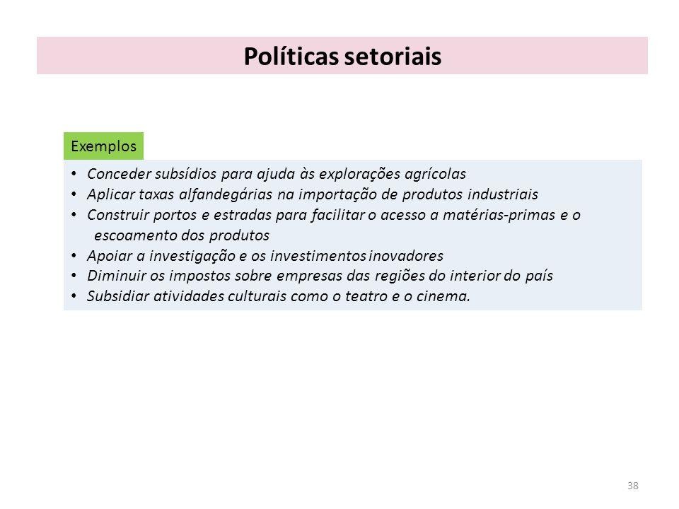 Políticas setoriais 38 Conceder subsídios para ajuda às explorações agrícolas Aplicar taxas alfandegárias na importação de produtos industriais Constr