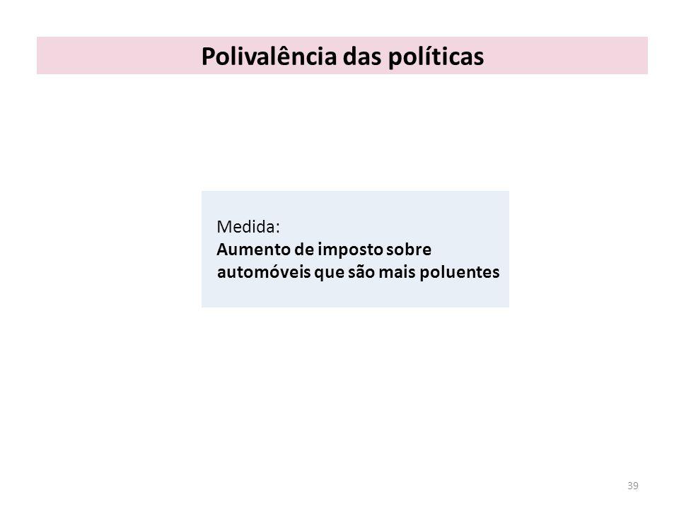 Polivalência das políticas Medida: Aumento de imposto sobre automóveis que são mais poluentes 39 Política fiscal Aumento de impostos Política orçamental Aumento da receita pública Política ambiental Redução da poluição