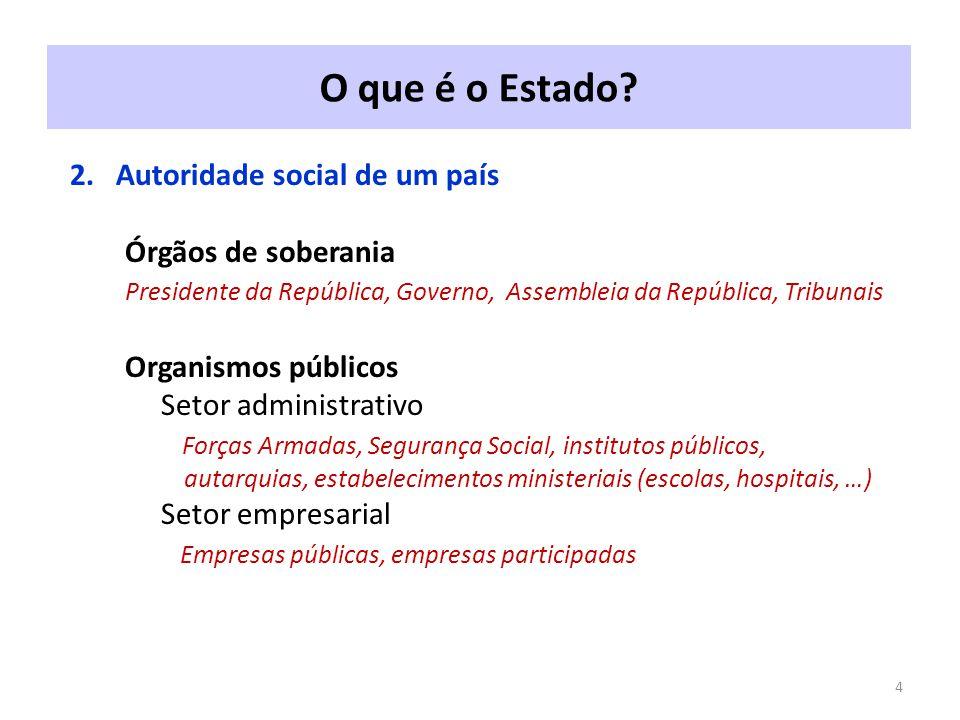 O que é o Estado? 4 2. Autoridade social de um país Órgãos de soberania Presidente da República, Governo, Assembleia da República, Tribunais Organismo