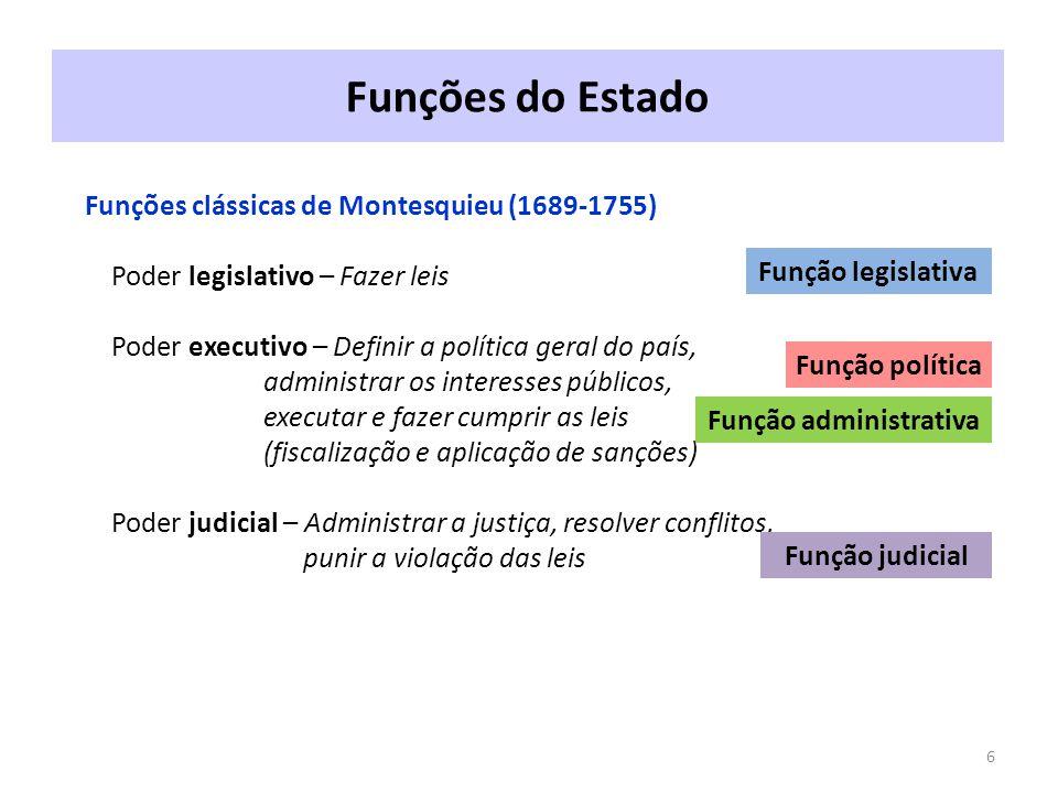 Funções do Estado 6 Funções clássicas de Montesquieu (1689-1755) Poder legislativo – Fazer leis Poder executivo – Definir a política geral do país, ad
