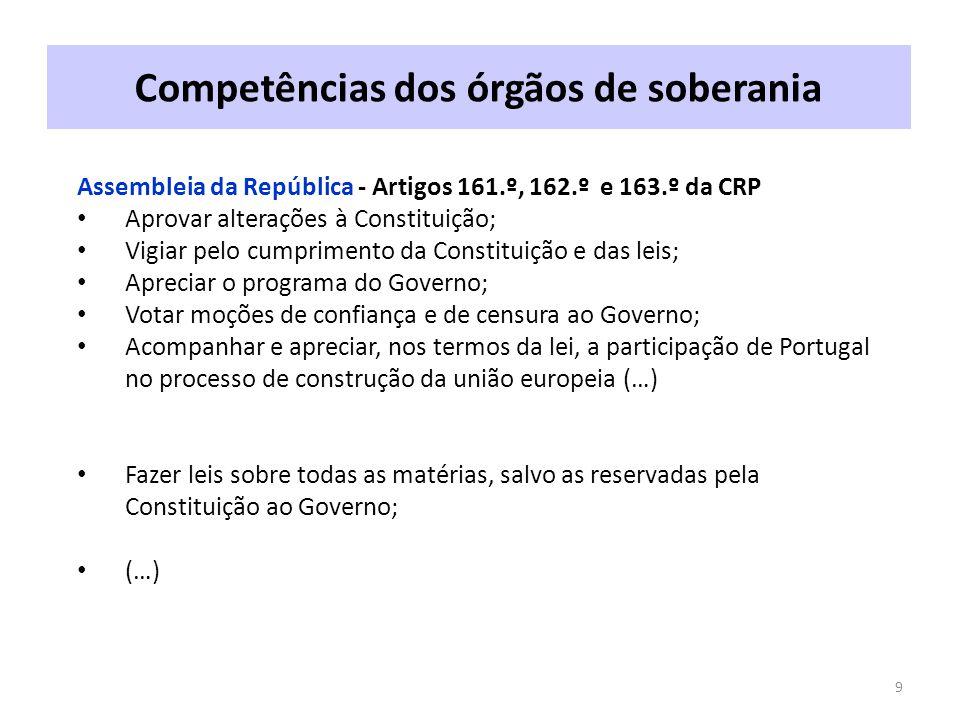 Competências dos órgãos de soberania 9 Assembleia da República - Artigos 161.º, 162.º e 163.º da CRP Aprovar alterações à Constituição; Vigiar pelo cumprimento da Constituição e das leis; Apreciar o programa do Governo; Votar moções de confiança e de censura ao Governo; Acompanhar e apreciar, nos termos da lei, a participação de Portugal no processo de construção da união europeia (…) Fazer leis sobre todas as matérias, salvo as reservadas pela Constituição ao Governo; (…) Função legislativa Função política