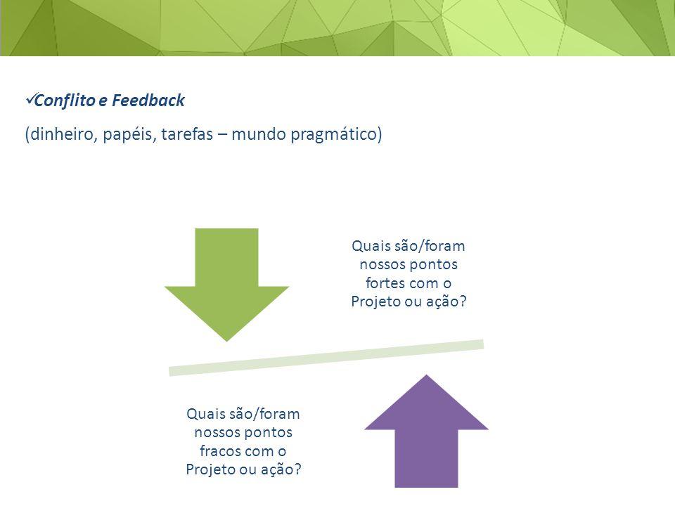 Conflito e Feedback (dinheiro, papéis, tarefas – mundo pragmático) Quais são/foram nossos pontos fortes com o Projeto ou ação.