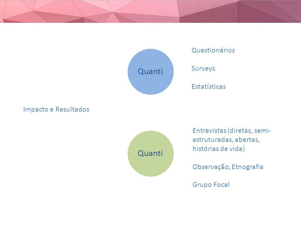 Quanti Questionários Surveys Estatísticas Entrevistas (diretas, semi- estruturadas, abertas, histórias de vida) Observação, Etnografia Grupo Focal Impacto e Resultados