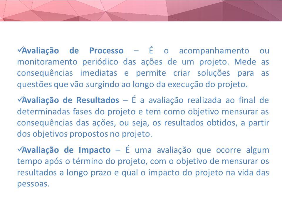 Avaliação de Processo – É o acompanhamento ou monitoramento periódico das ações de um projeto.