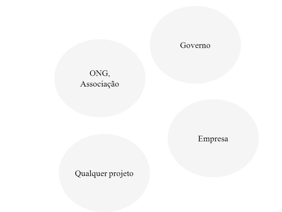 ONG, Associação Governo Empresa Qualquer projeto
