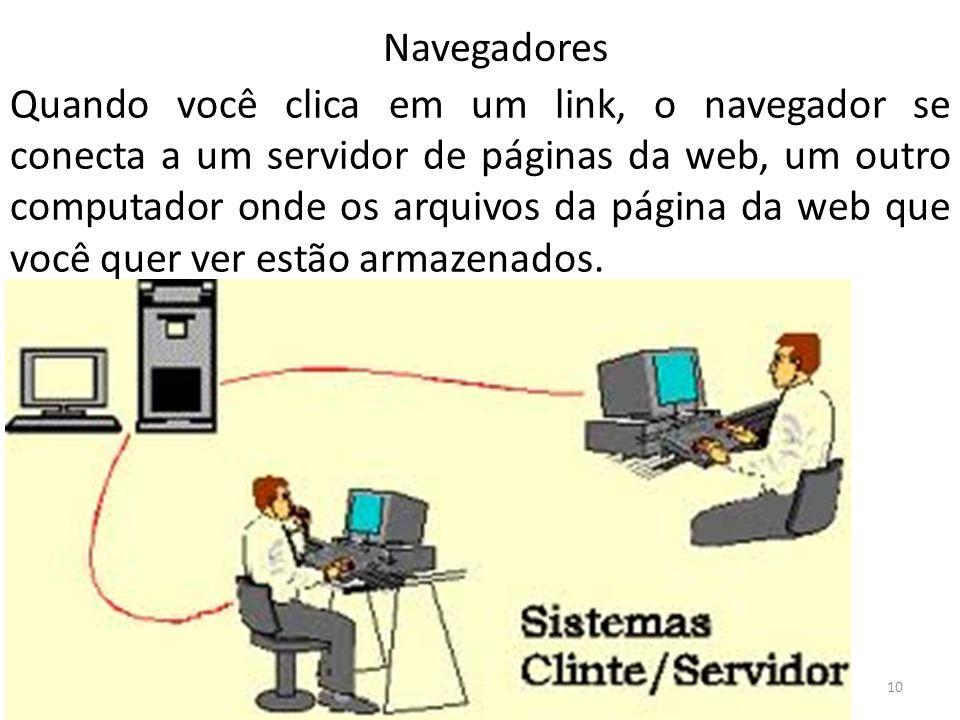Quando você clica em um link, o navegador se conecta a um servidor de páginas da web, um outro computador onde os arquivos da página da web que você quer ver estão armazenados.
