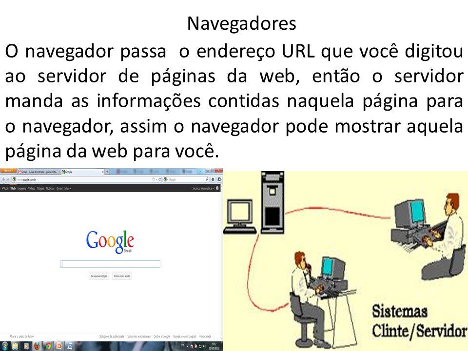 O navegador passa o endereço URL que você digitou ao servidor de páginas da web, então o servidor manda as informações contidas naquela página para o navegador, assim o navegador pode mostrar aquela página da web para você.