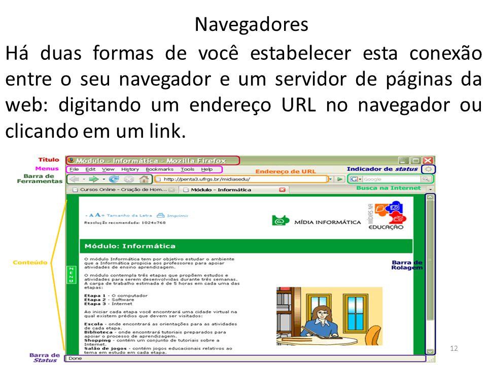 Há duas formas de você estabelecer esta conexão entre o seu navegador e um servidor de páginas da web: digitando um endereço URL no navegador ou clicando em um link.