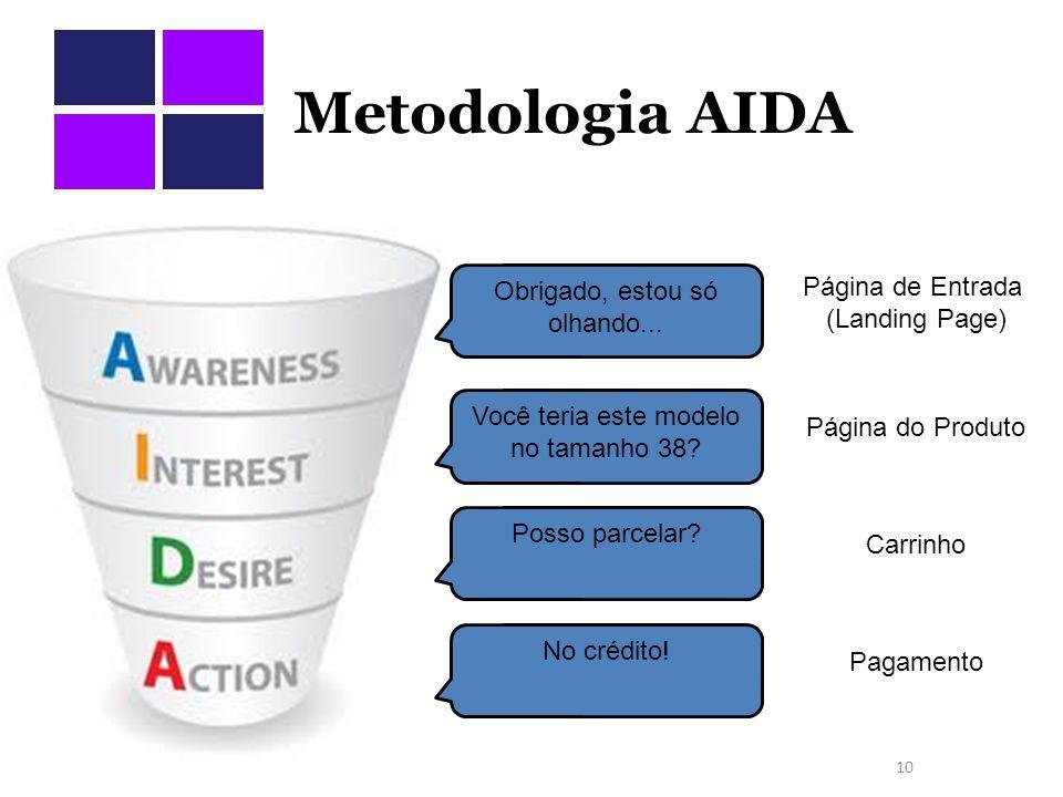 Metodologia AIDA 10 Obrigado, estou só olhando... Você teria este modelo no tamanho 38? Posso parcelar? No crédito! Página de Entrada (Landing Page) P