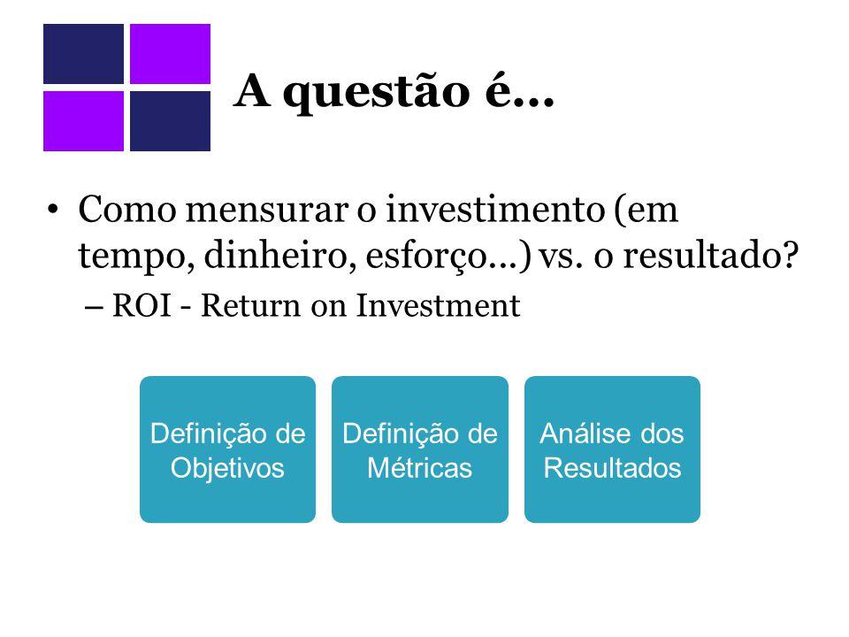 A questão é... Como mensurar o investimento (em tempo, dinheiro, esforço...) vs. o resultado? – ROI - Return on Investment Definição de Objetivos Defi