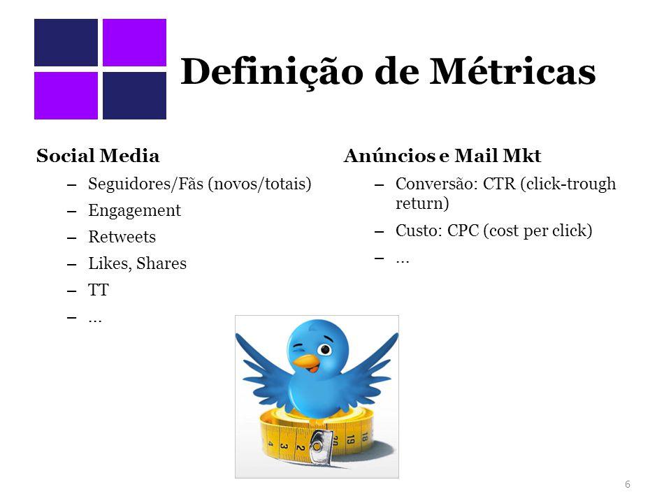 Definição de Métricas Social Media – Seguidores/Fãs (novos/totais) – Engagement – Retweets – Likes, Shares – TT –... Anúncios e Mail Mkt – Conversão: